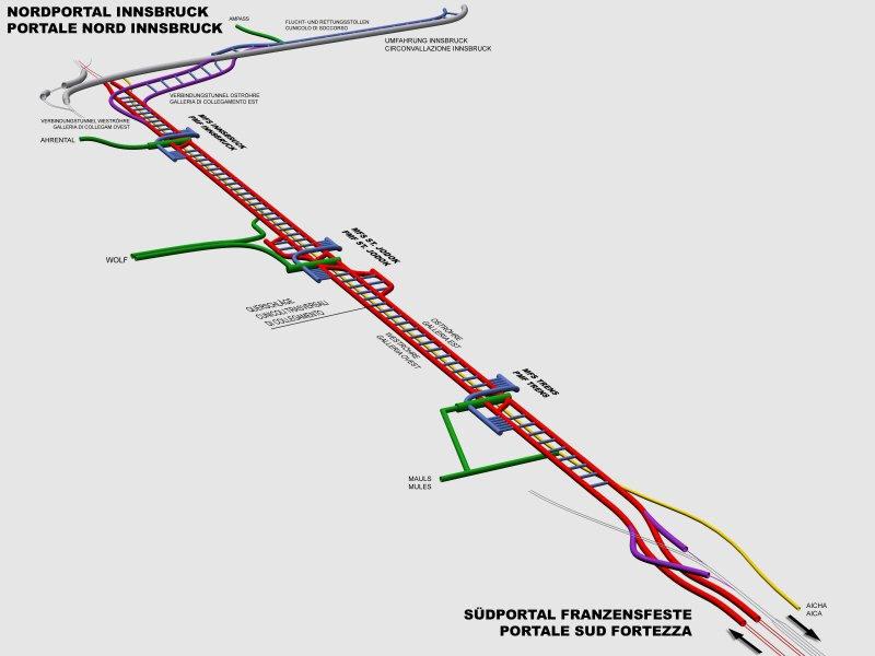 Brennerbasistunnel Brenner Basistunnel Brennerbahn Deef Dr